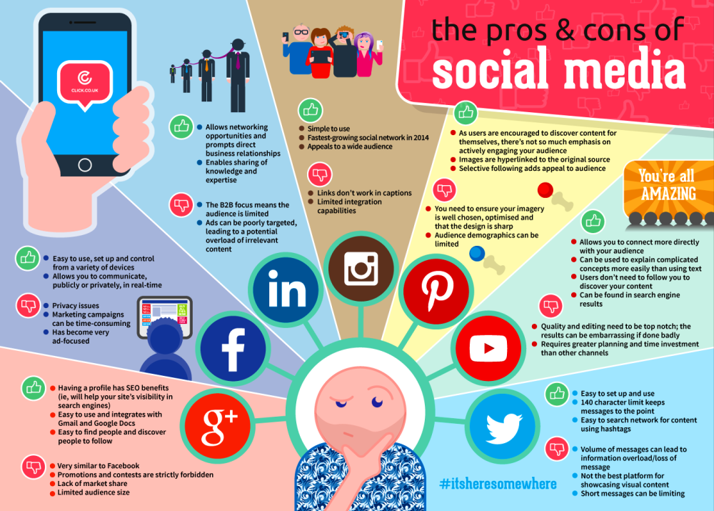 INFOGRAPHIC Pros and cons of social media