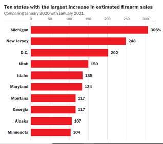 gun-stats-by-state